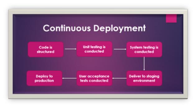 Jenkins Installation on Ubuntu