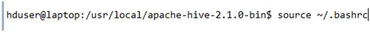 Apache Hive Installation on Ubuntu Linux