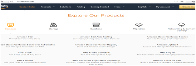 What Is Amazon Web Services?