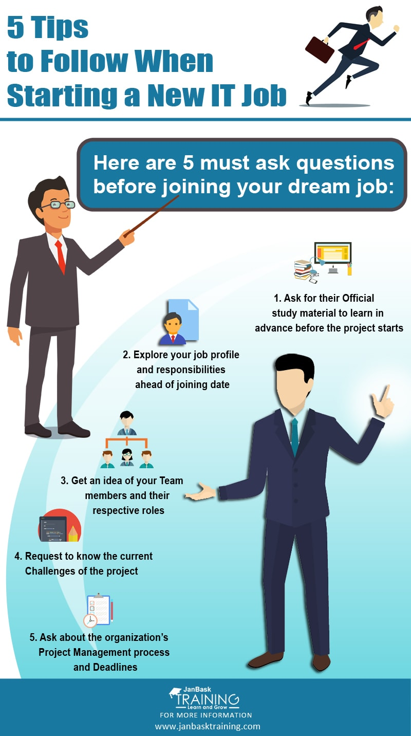 start new job infographic