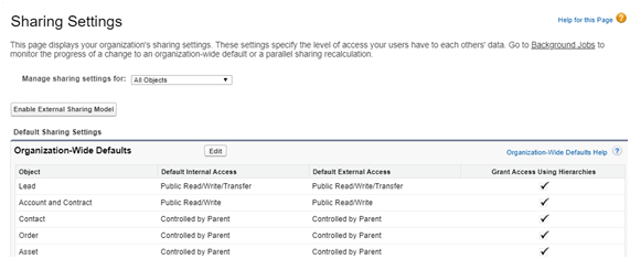 Create Sharing Rules in Salesforce