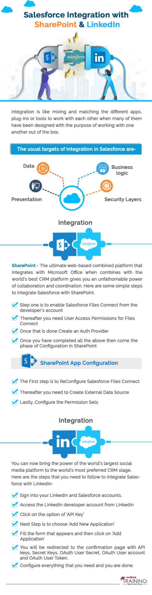 Infographic - Salesforce Integration with SharePoint and LinkedIn