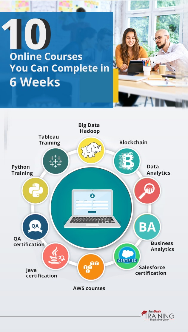 10 online courses you can complete in 6 weeks infographic-min