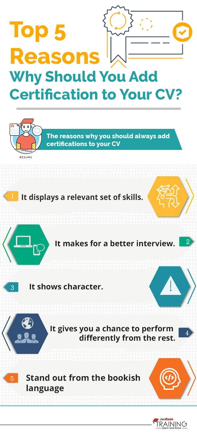 Top 5 Reasons Why Should You Add Certification to Your CV