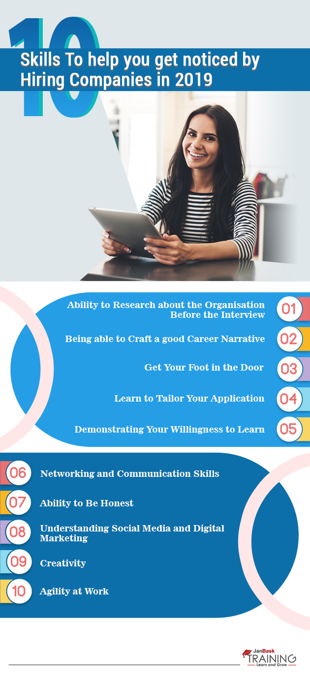 Top-10-Skills-To-help-you-get-noticed-by-Hiring-Companies-in-2019