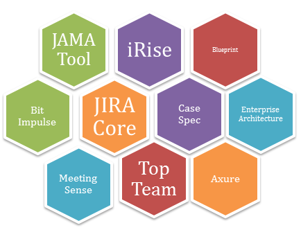 Top 10 business analysis tools