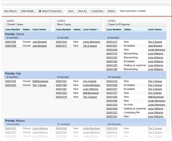 How to Create Tabular, Summary, Matrix, Joined Reports in Salesforce?
