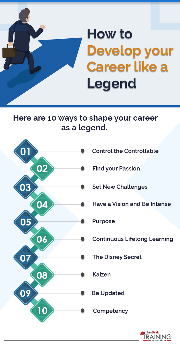 How-to-Develop-your-Career-like-a-Legend