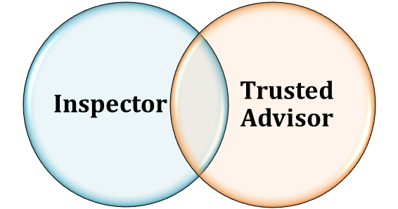What is the Difference between AWS Inspector & AWS Trusted Advisor?