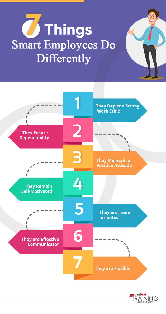 7-Unique-Things-That-A-Great-Employee-Does-Differently