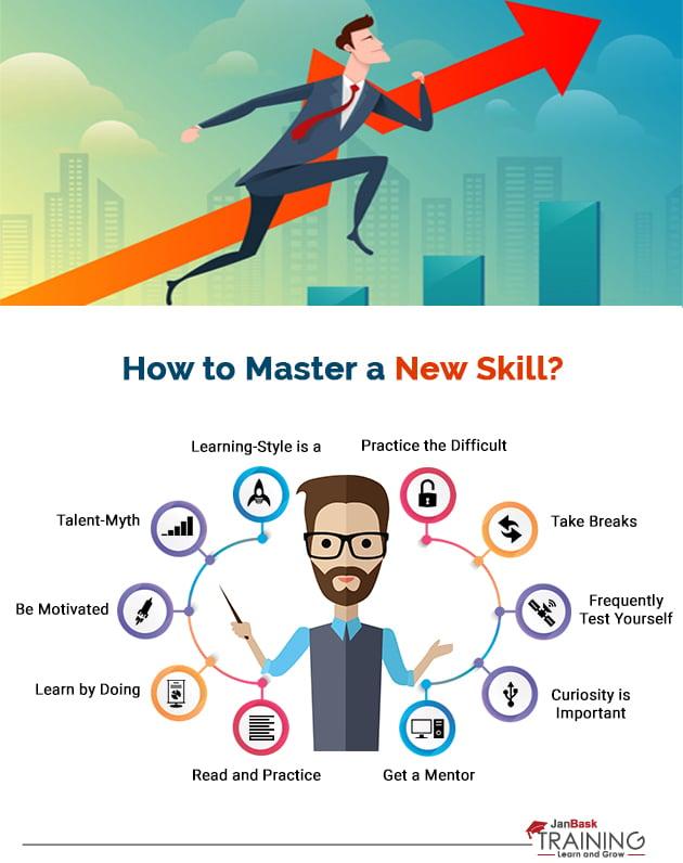 Master New Skill infographic