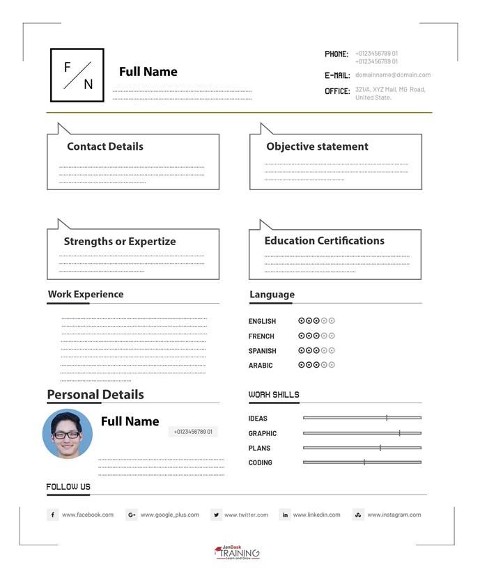 How To Write A Resume Of An Entry Level Data Scientist Cv Sample