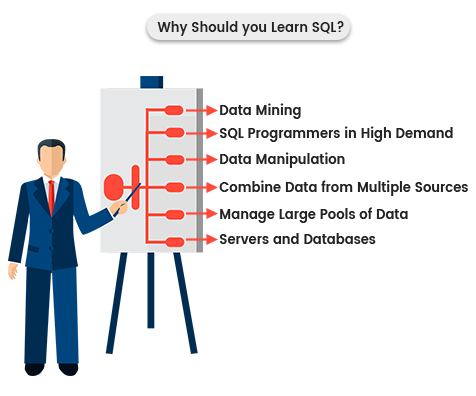 How Long Does it Take to Learn SQL | Learn Microsoft SQL ...