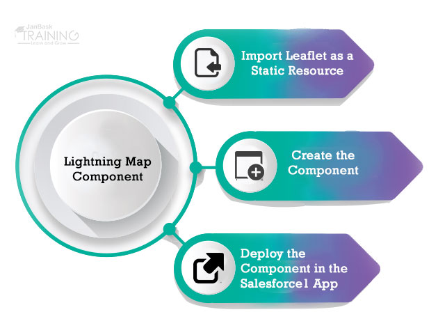 Lightning Map in Salesforce