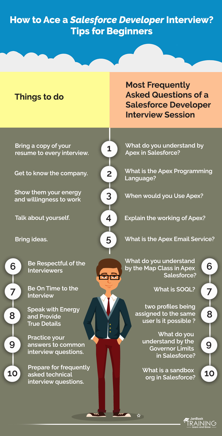 Salesforce-Developer-Interview-Tips-for-Beginners-info