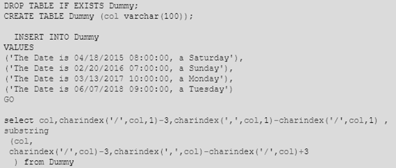 What is the Substring Function in the SQL? Example of SQL Server