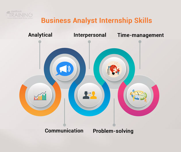Business Analyst Internship Skill