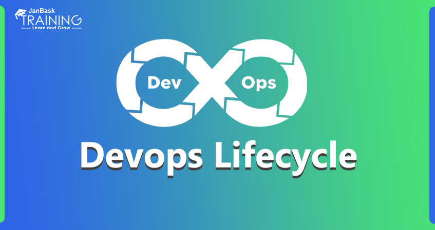 What is DevOps Lifecycle? Devops Lifecycle Phases Plan & Measure
