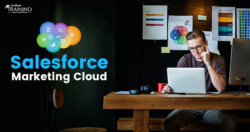 What is Salesforce Marketing Cloud? Process of Salesforce