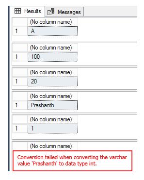 SQL Coalesce Function in SQL Server