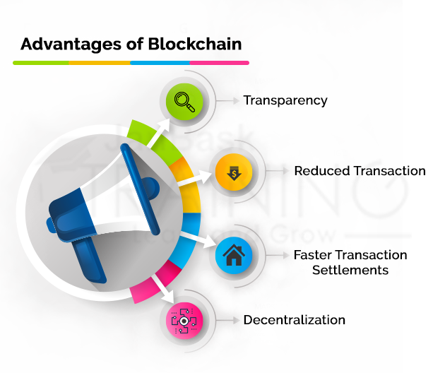 What are the advantages of Blockchain?
