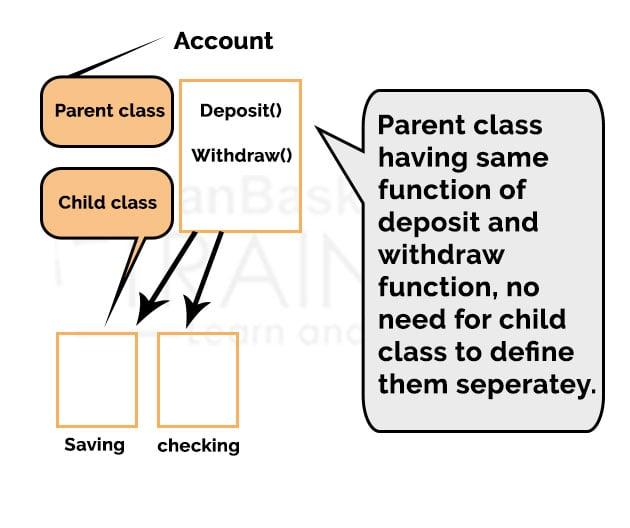 parent class