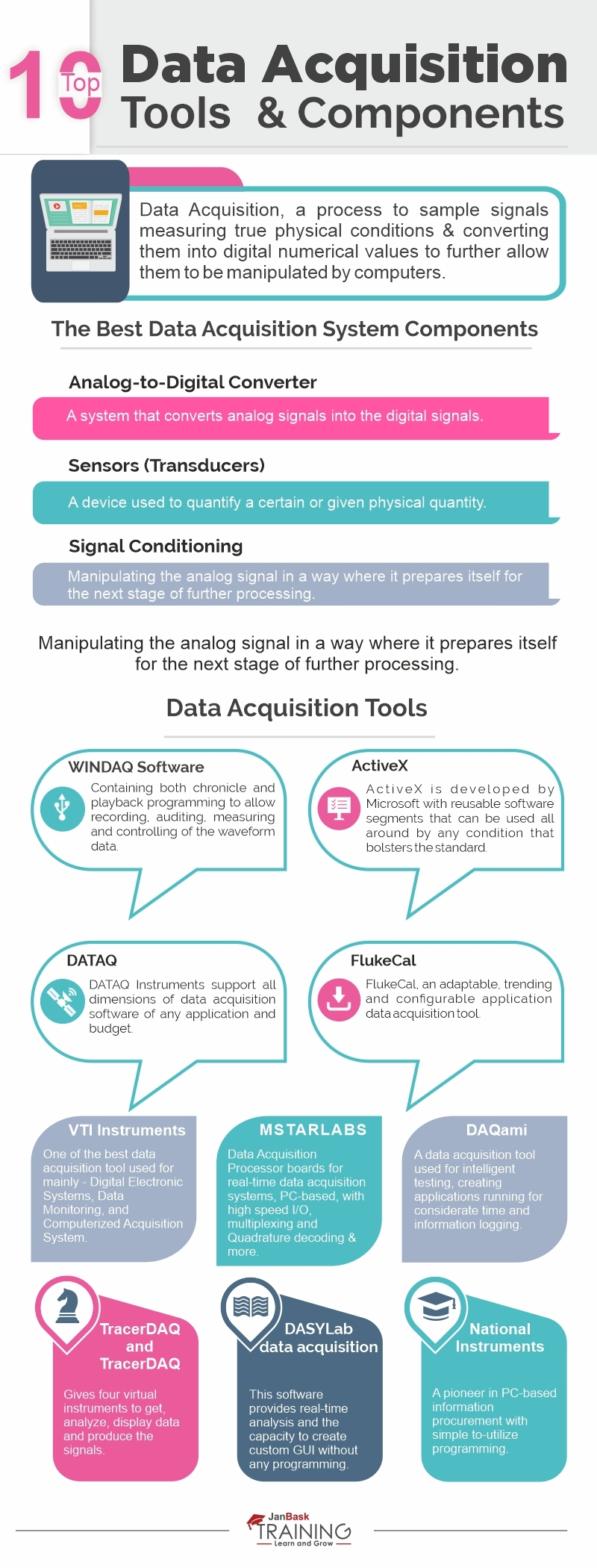 What are the Top 10 best Data Acquisition Tools? infographic