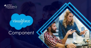 VisualForce Component: Type of VisualForce Component in Salesforce