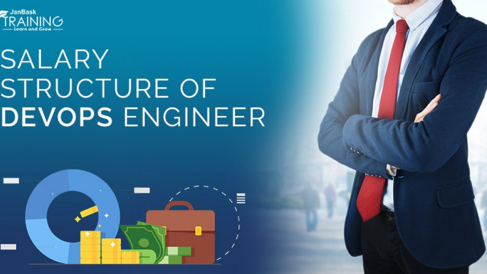 Salary Structure of DevOps Engineer & Architect in the USA