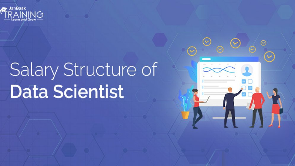Salary Structure of Data Scientist in USA