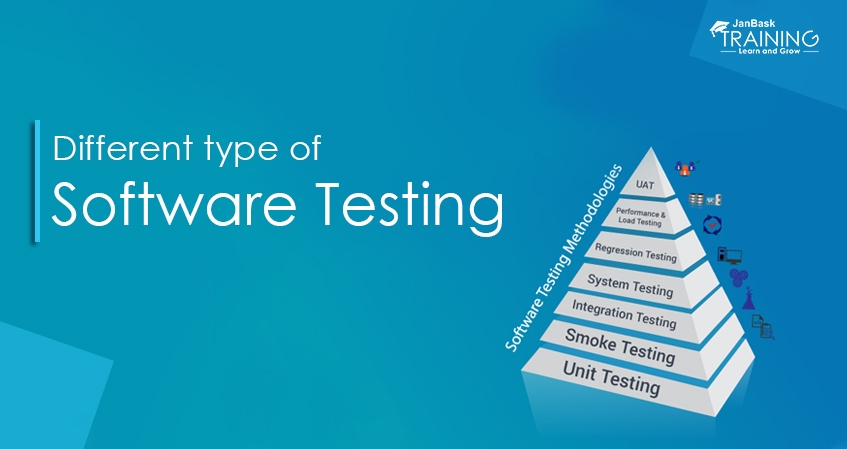 What is Software Testing & Different Type of Software Testing?