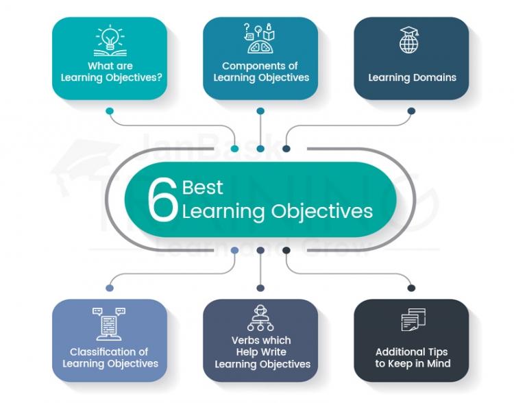 6 best learning objective