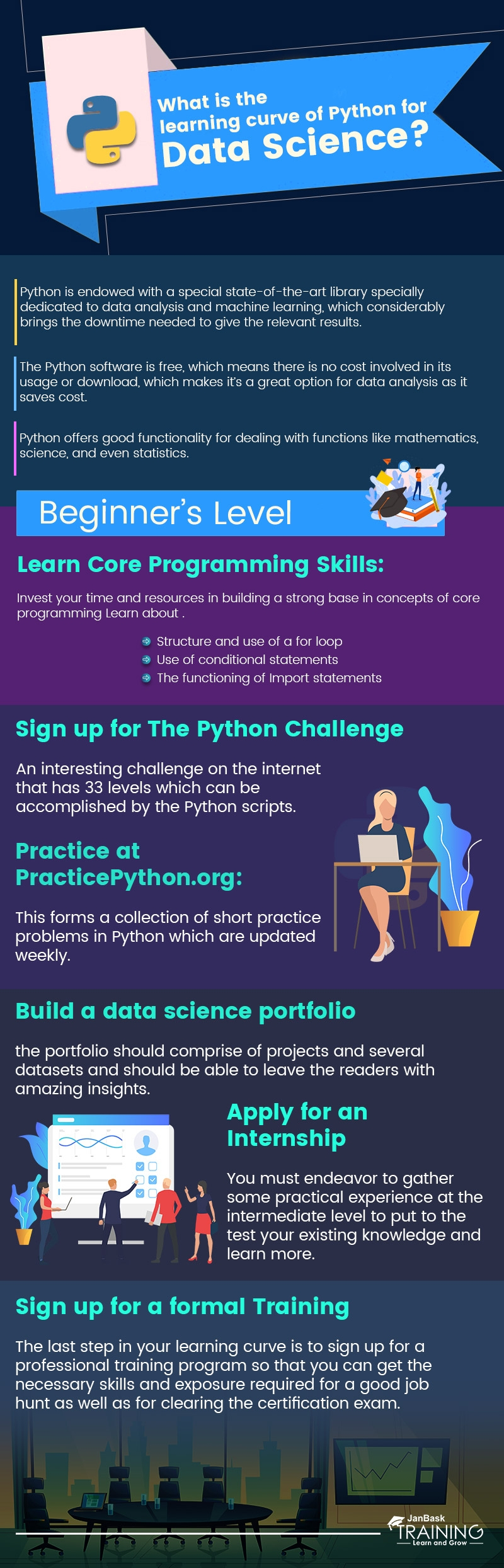 How to Learn Python for Data Science? infographic