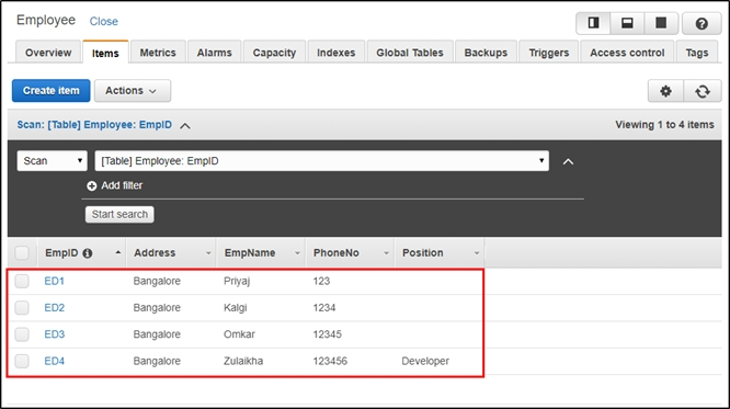Amazon DynamoDB Tutorial – What is, Features, Installing and