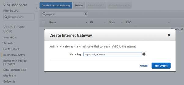 How to Attach an Internet gateway?