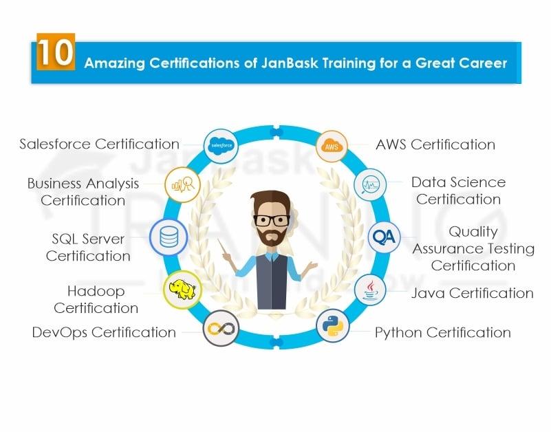 10 Amazing Certifications of JanBask Training