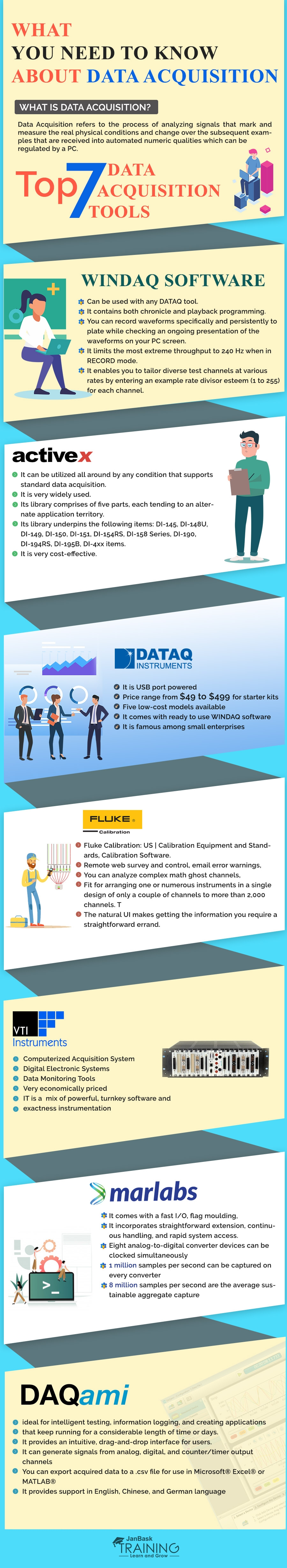 What is Data Acquisition? Top 10 Data Acquisition Tools & Components infographic