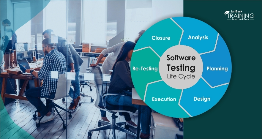 What is STLC? Learn Software Testing Life Cycle Phases