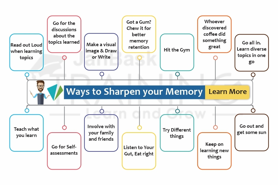 Ways to Sharpen your Memory and Learn More infographic