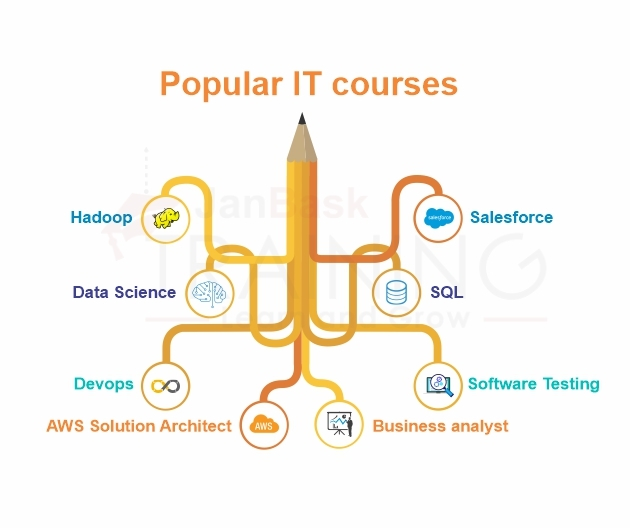 Join some popular IT courses online