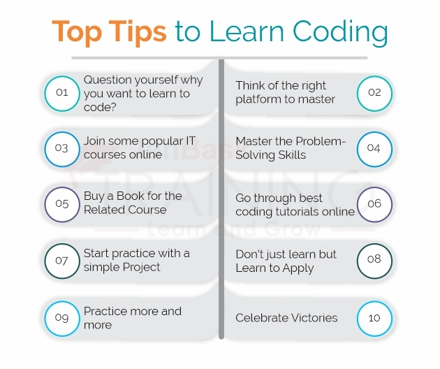 Top tips to teach yourself how to code