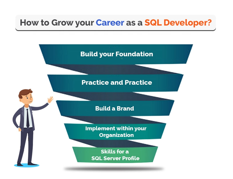 How to grow your career as a SQL Developer?