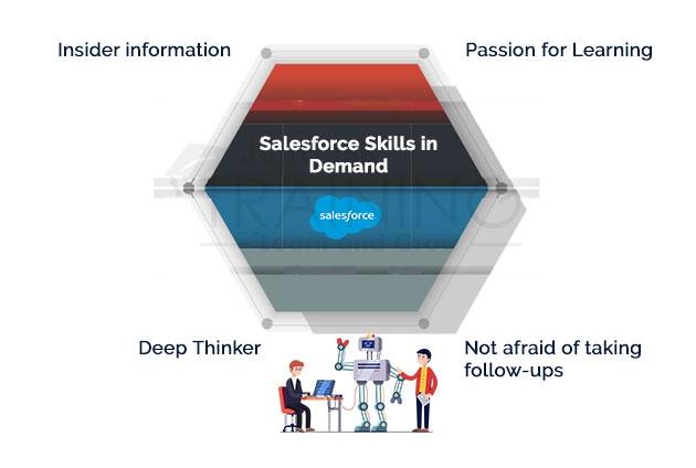 Salesforce Skills in Demand