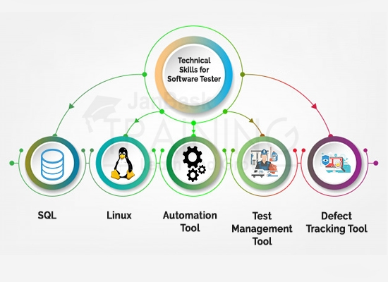 technical skills  of software Tester