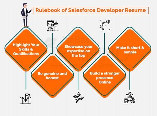 My Rulebook for designing an impressive Salesforce Developer Resume