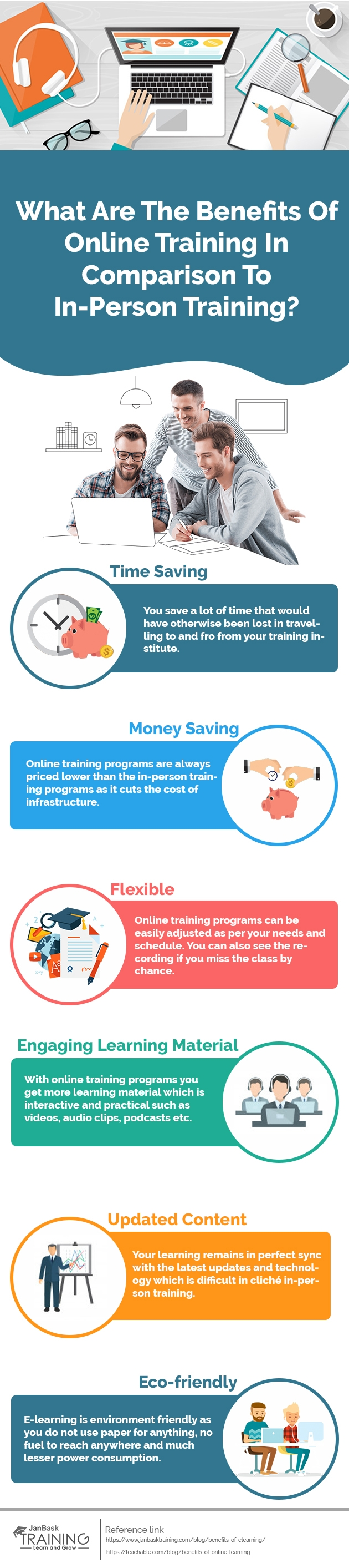 How Online Training is Better Than In-Person Training? - infographic