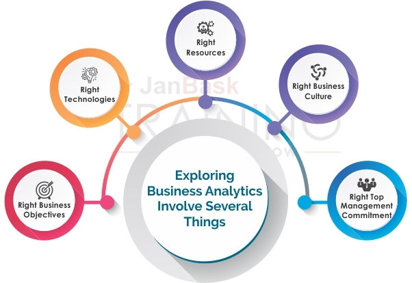 cope for business analytics