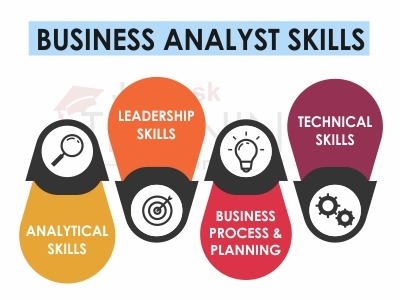 Important Business Analyst Skills