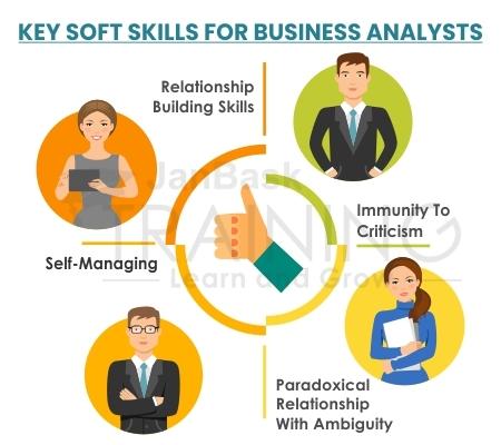 Key Soft Skills For Business Analysts