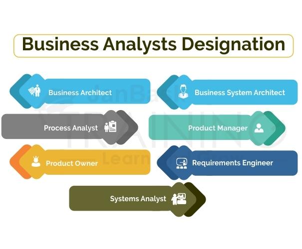 Business Analysts Designation